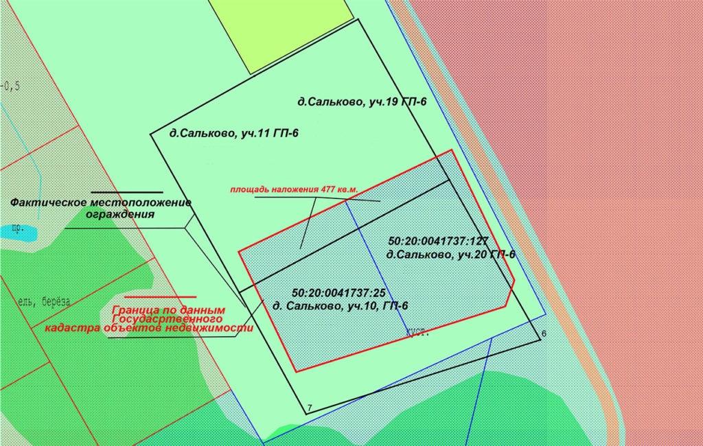 наложение границ земельных участков