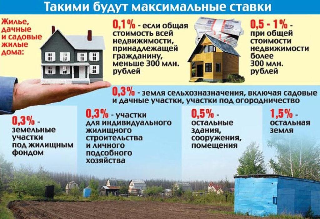 налог на дачное строительство