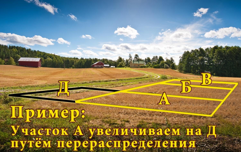 закон о перераспределении земельных участков
