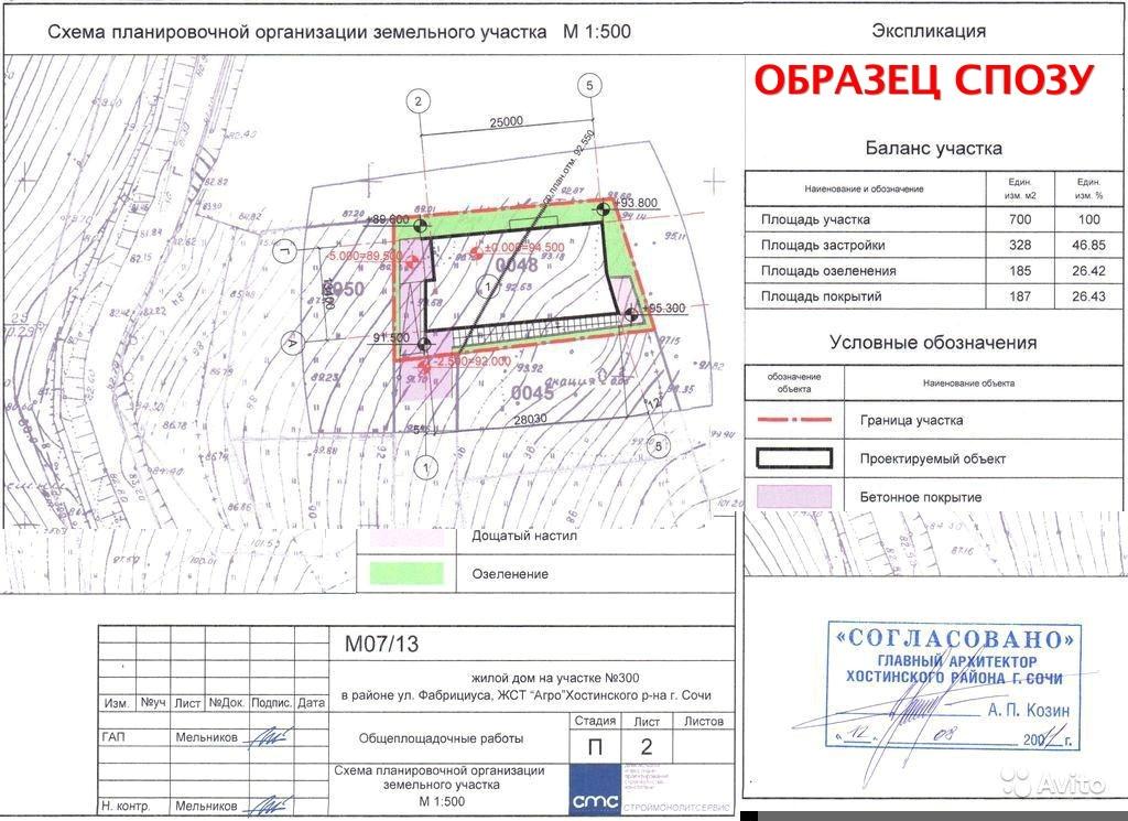 Как делается схема планировочной организации земельного участка