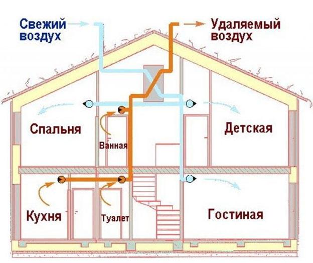 Спортивный комплекс олимпийский схема зала с местами фото 728